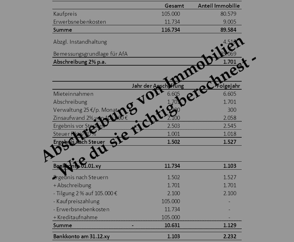 Vorvertrag Beim Hauskauf Der Sichere Weg Zum Eigenheim 6